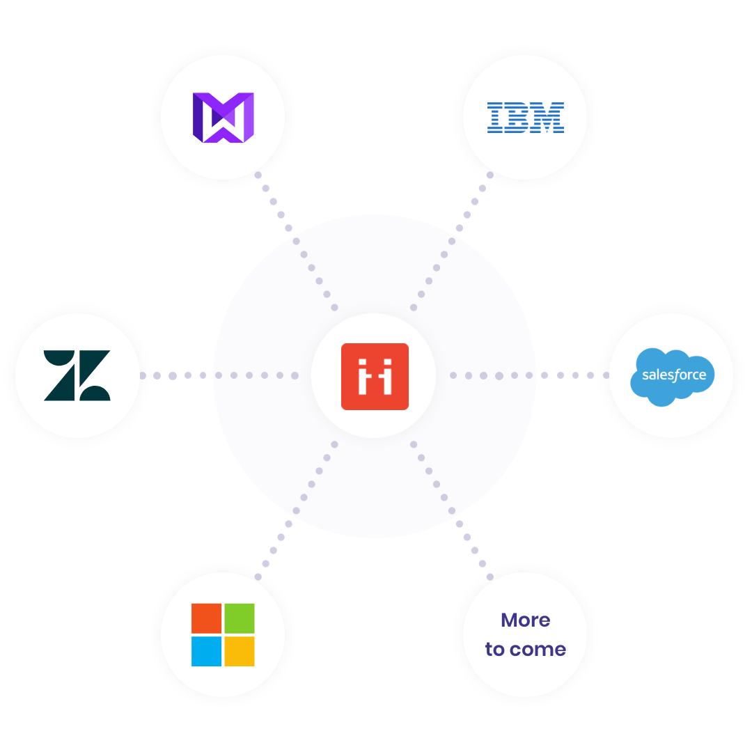 ViiBE partners : knowledge management integration